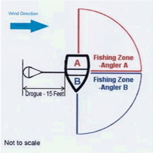 FishingZone